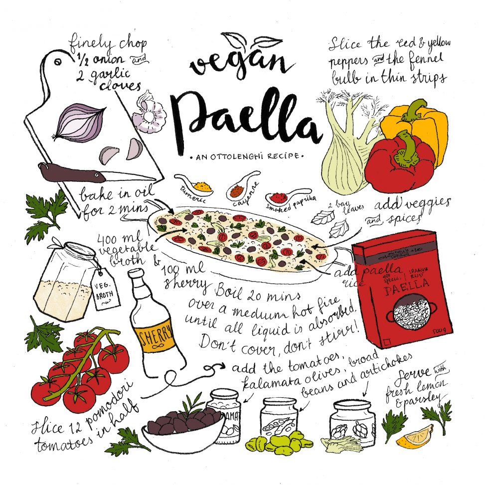 vegan paella ottolenghi illustrated recipe lilian leahy plantbased diet recipe ideas food inspiration veganism