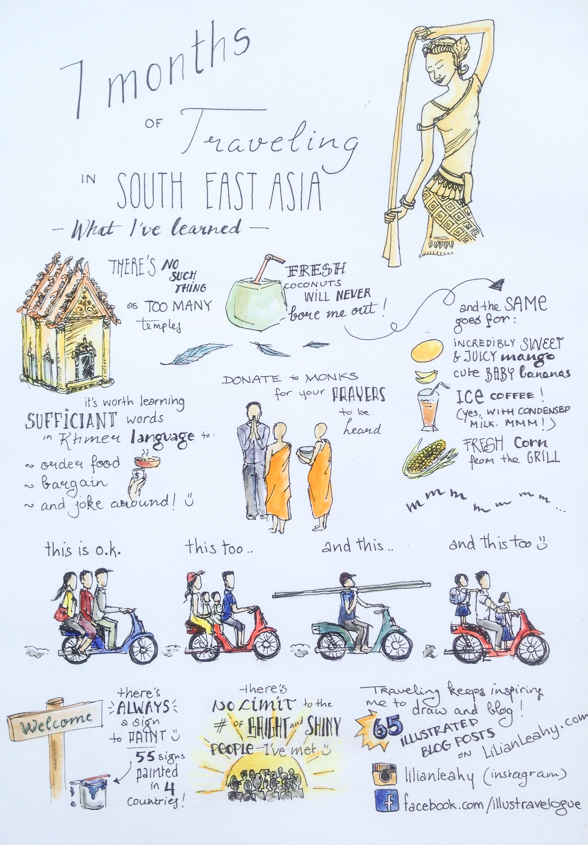 illustrated travelblog southeast asia backpacking signpainting